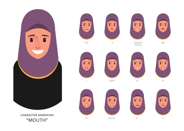 Lip sync mouth animation arab or muslim.