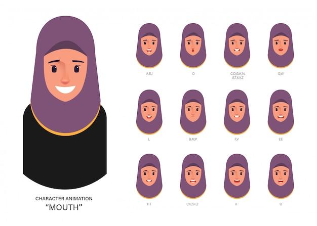 リップシンク口アニメーションアラブまたはイスラム教徒。