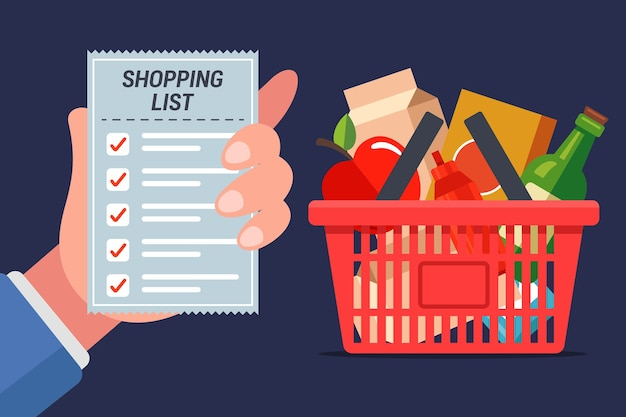 List of groceries to go to the store. full shopping cart.