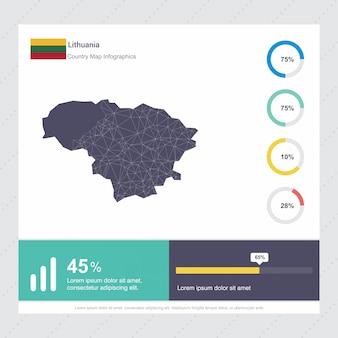 Lithuania map & flag infographics template