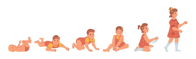 Little baby girl development and growth aging