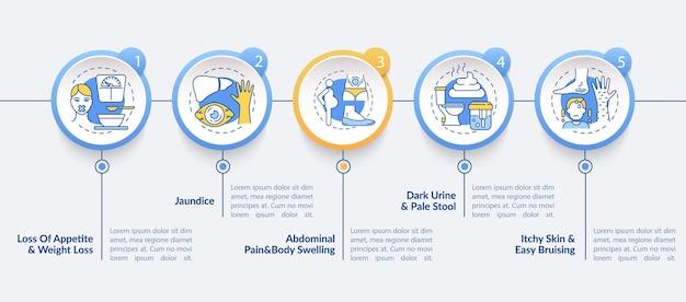 Liver disease signs infographic template. appetite loss, jaundice presentation design elements.
