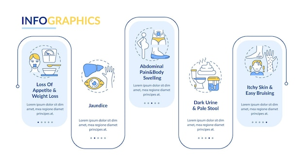 Liver disease signs vector infographic template. abnormal pain, dark urine presentation design elements. data visualization with 5 steps. process timeline chart. workflow layout with linear icons