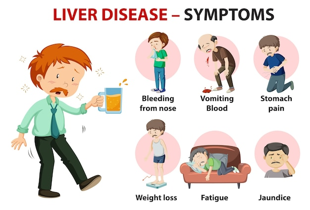 Liver disease symptoms cartoon style cartoon style infographic