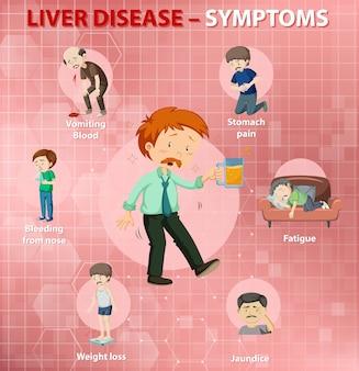Симптомы болезни печени мультяшном стиле мультяшном стиле инфографики