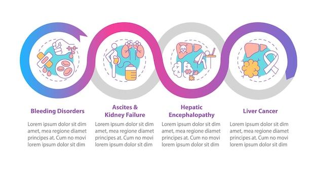 肝機能障害の結果のインフォグラフィックテンプレート。腹水、腎不全のプレゼンテーションのデザイン要素。