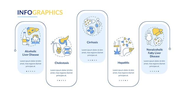 肝機能障害ベクトルインフォグラフィックテンプレート。アルコール性、非アルコール性タイプのプレゼンテーションデザイン要素。 5つのステップによるデータの視覚化。タイムラインチャートを処理します。線形アイコンのワークフローレイアウト