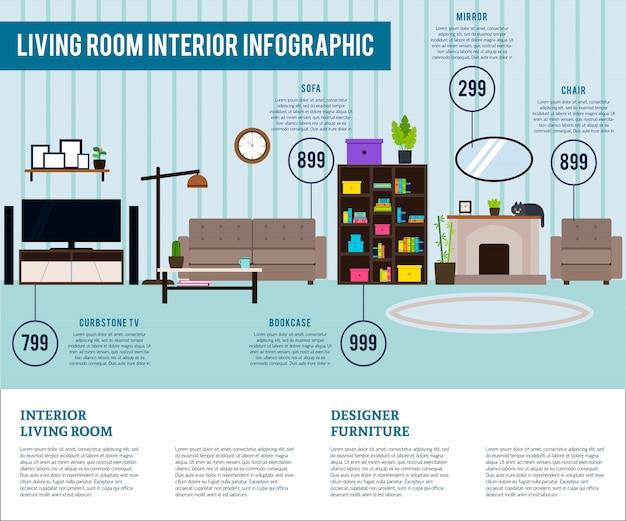 リビングルームのインテリアデザインインフォグラフィックテンプレート