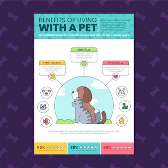 Проживание с домашними животными