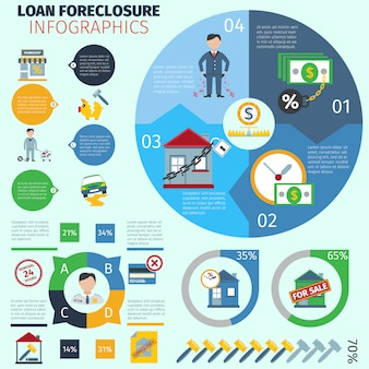 Loan foreclosure infographics