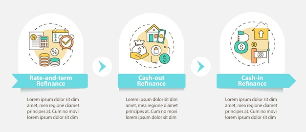 Инфографический шаблон типов рефинансирования ссуд