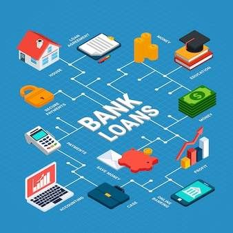 Loans isometric flowchart composition with isolated banking equipment images electronics money and pictograms with text captions
