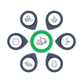ロギング、製材所、林業設備、ロギングトラック、ツリーハーベスター、木材、木こり、木材、木材、インフォグラフィック要素、線のアイコン、イラスト