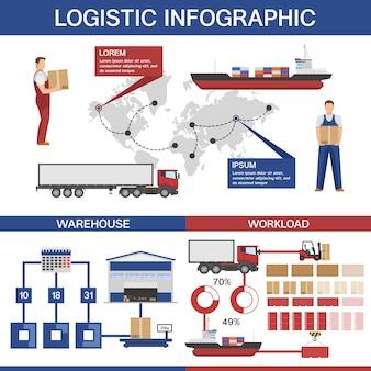Modello di infographics di logistica con le statistiche dei diagrammi del camion e della nave dei lavoratori della mappa di mondo