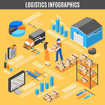 Logistics isometric infographics