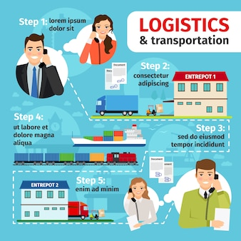 Logistics and transportation process infographic