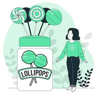 ロリポップの概念図