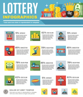Lottery infographics set