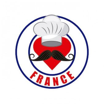 Love france heart travel