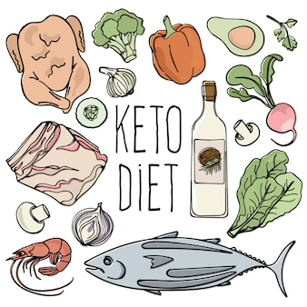 Love keto healthy food low carb