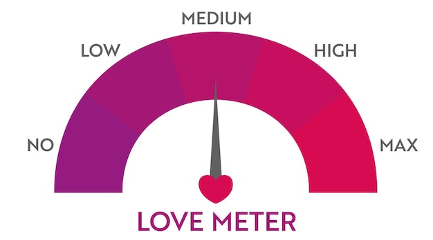 Индикатор уровня любви. дизайн спидометра сердца. элемент дизайна карты дня святого валентина.
