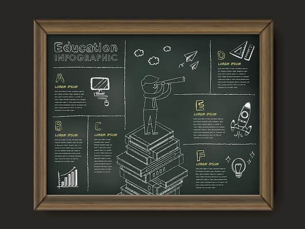 Lovely education infographics wooden framed blackboard with a man stands on a pile of book