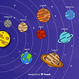 Lovely hand drawn solar system composition