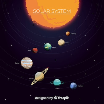 Lovely hand drawn solar system scheme