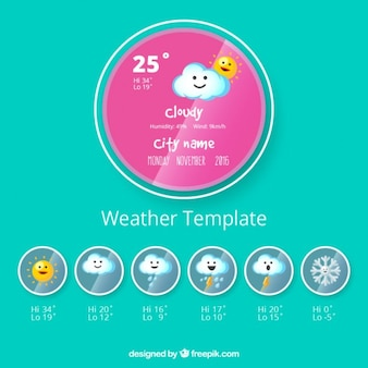 Lovely wheater icons for wheater prediction