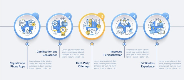Loyalty programs progress vector infographic template. bonus system presentation outline design elements. data visualization with 5 steps. process timeline info chart. workflow layout with line icons