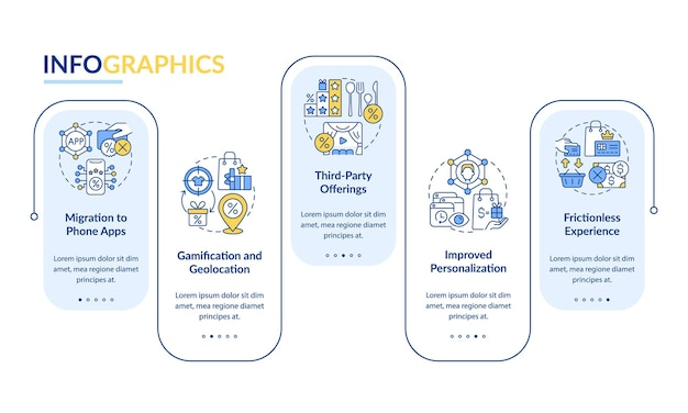 Loyalty programs trends vector infographic template. bonus system presentation outline design elements. data visualization with 5 steps. process timeline info chart. workflow layout with line icons