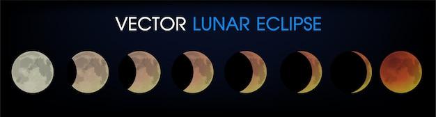 Лунное затмение луны.