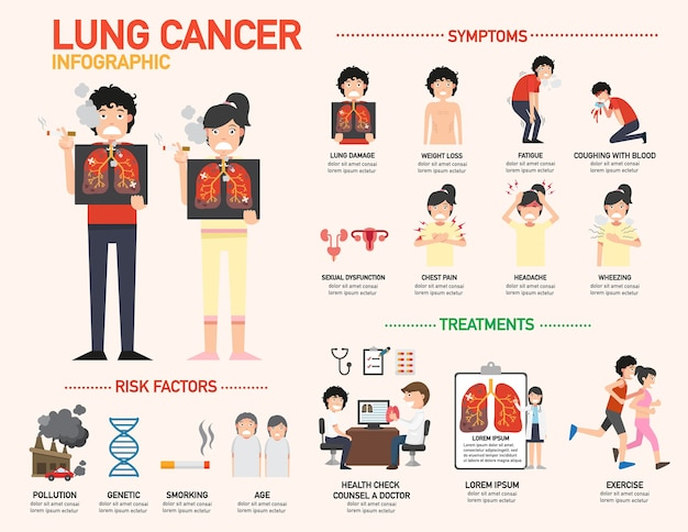 Lung cancer infographic .