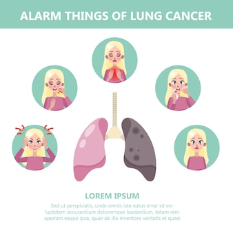 Lung cancer symptoms and signs. respiratory disease.