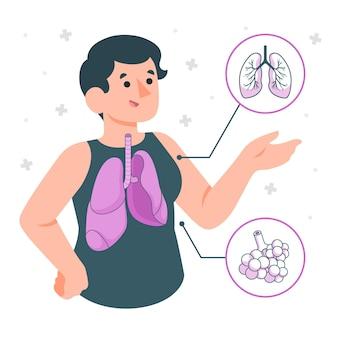 Illustrazione del concetto di polmoni