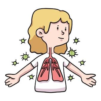 Lungs vulnerable to virus covid-19 coronavirus illustration