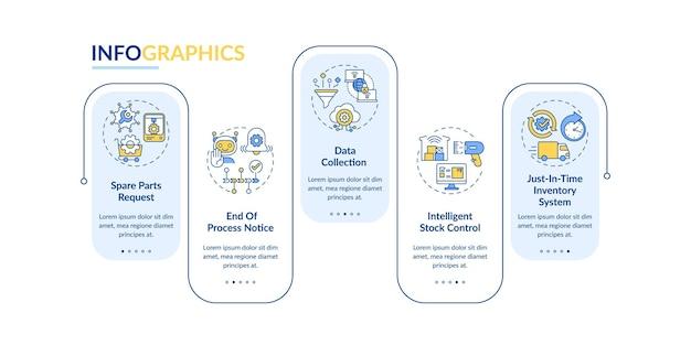M2mコミュニケーションインフォグラフィックテンプレート。データ収集、在庫システムのプレゼンテーションデザイン要素。ステップによるデータの視覚化。タイムラインチャートを処理します。線形アイコンのワークフローレイアウト