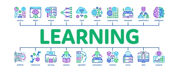 Machine learning ai minimal infographic web banner vector. artificial intelligence and algorithm of machine learning, robotic solution and education color illustration