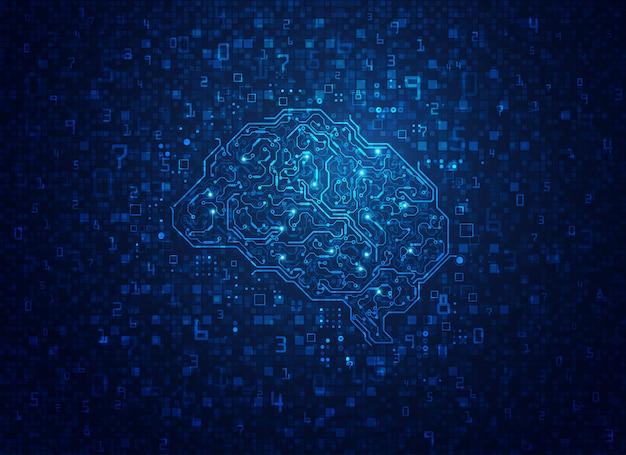 機械学習の概念