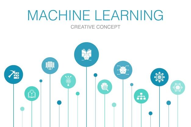 Шаблон 10 шагов инфографики машинного обучения. интеллектуальный анализ данных, алгоритм, классификация, простые значки ai
