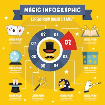 Magic infographic banner concept. flat illustration of magic infographic vector poster concept for web
