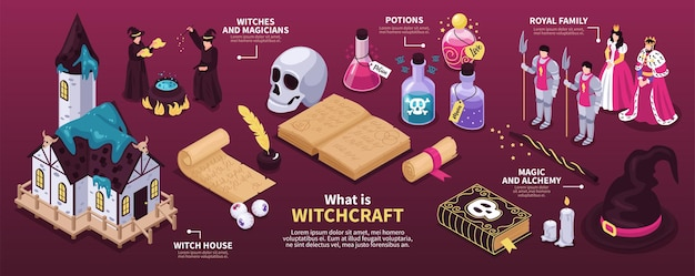 Magical horizontal infographic layout with witches magicians potions alchemy book witch house
