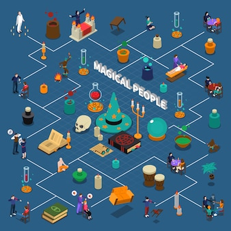 Magical people isometric infographics
