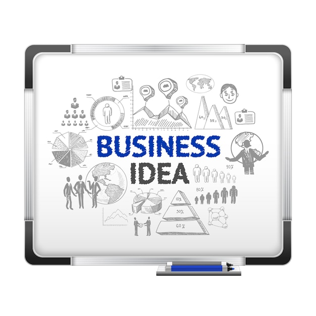 Magnet board with business ideas sketch