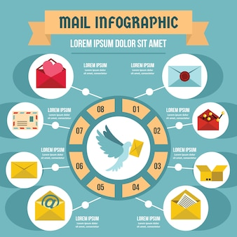 Mail infographic template, flat style