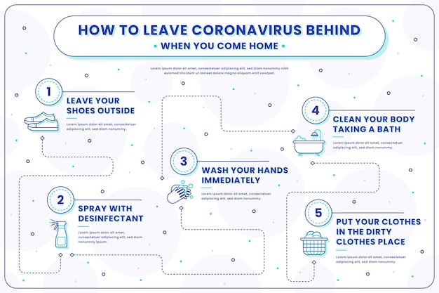 Make yourself clean of coronavirus before entering the house