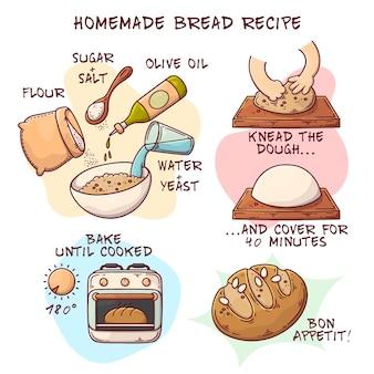 自宅でパンを作るレシピ
