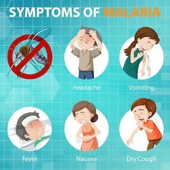 Malaria symptoms cartoon style infographic