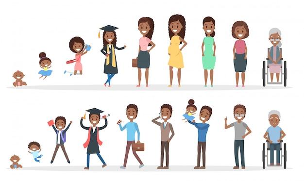 男性と女性のアフリカ系アメリカ人の文字世代セット。赤ちゃんから老人まで、さまざまな年齢の人間。若者から高齢者まで。ライフサイクル。図