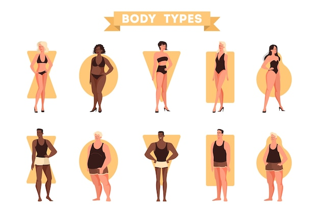 남성과 여성의 몸 모양을 설정합니다. 삼각형과 직사각형, 배와 사과 그림. 인체 해부학. 만화 스타일의 그림
